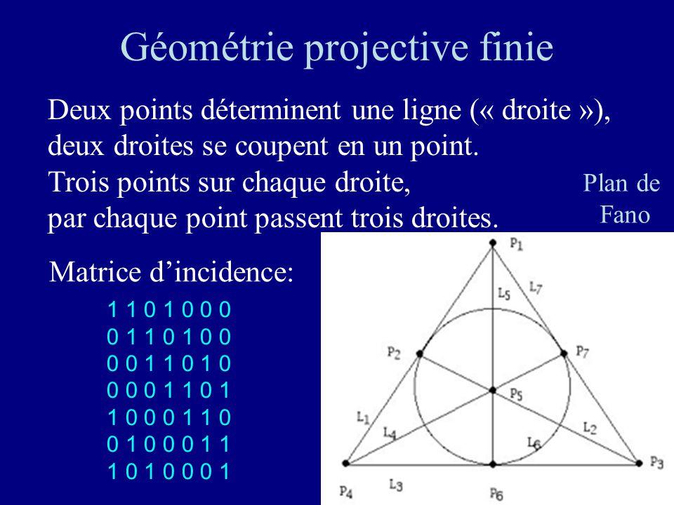 Géométrie projective finie