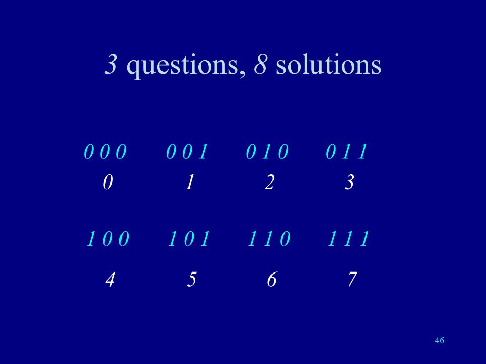 3 questions, 8 solutions 0 0 0 0 0 1 0 1 0 0 1 1 1 0 0 1 0 1 1 1 0 1 1 1 1 2 3 4 5 6 7