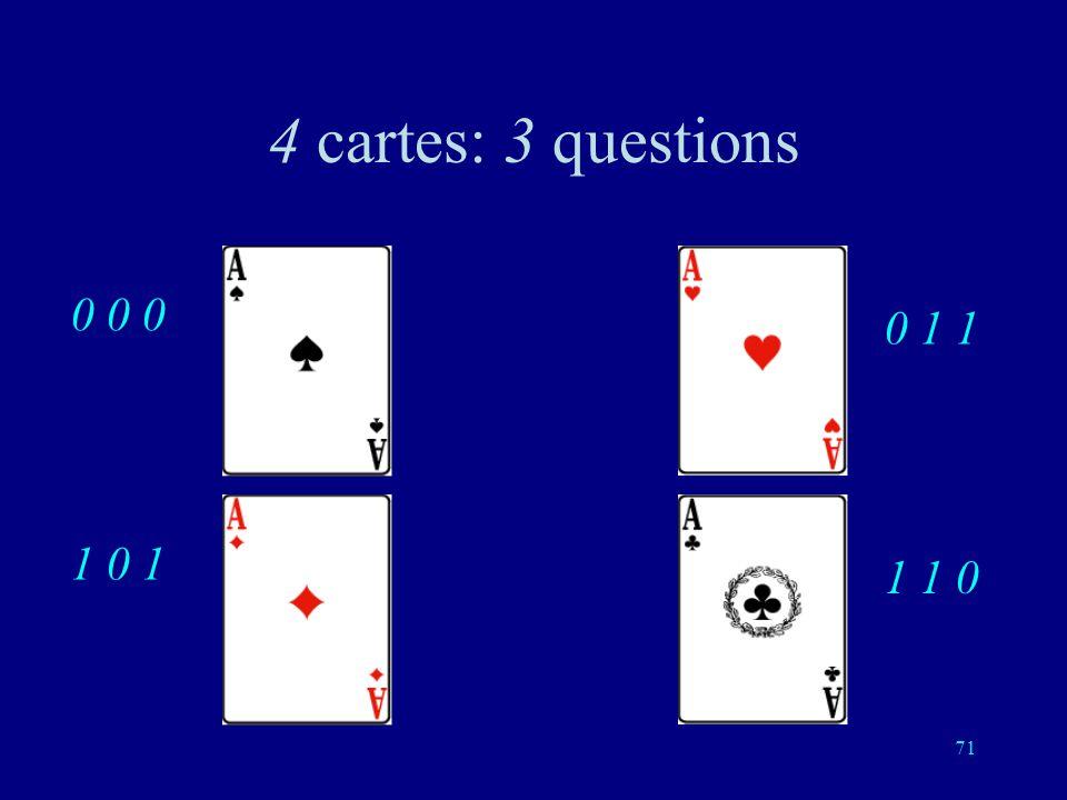 4 cartes: 3 questions 0 0 0 0 1 1 1 0 1 1 1 0