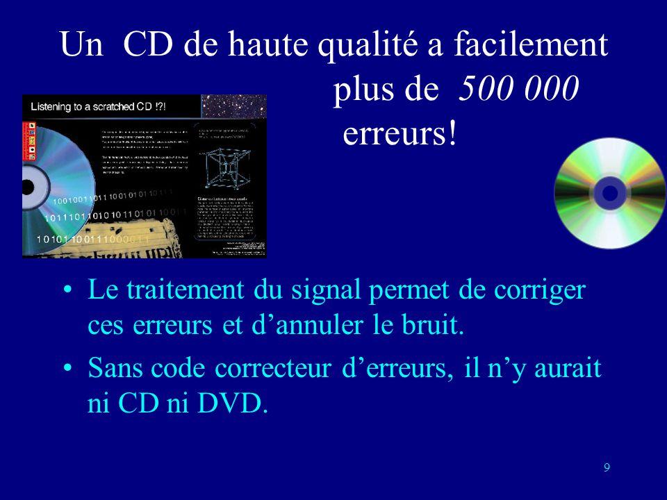 Un CD de haute qualité a facilement plus de 500 000 erreurs!