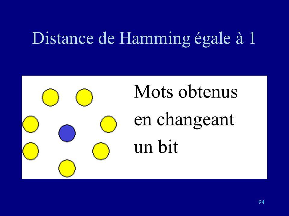 Distance de Hamming égale à 1