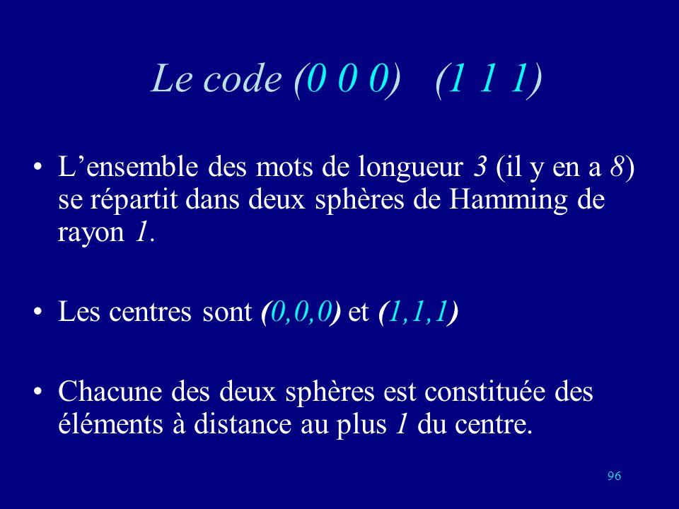 Le code (0 0 0) (1 1 1) L'ensemble des mots de longueur 3 (il y en a 8) se répartit dans deux sphères de Hamming de rayon 1.