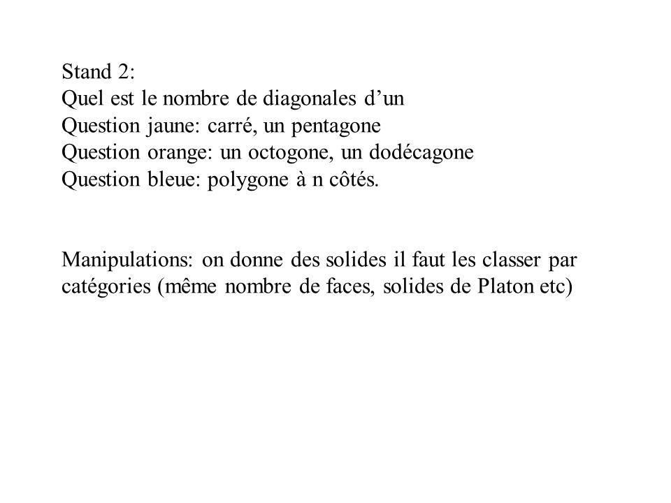 Stand 2: Quel est le nombre de diagonales d'un. Question jaune: carré, un pentagone. Question orange: un octogone, un dodécagone.