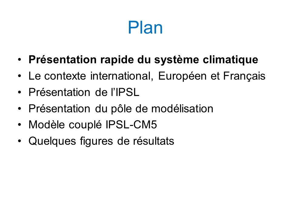 Plan Présentation rapide du système climatique