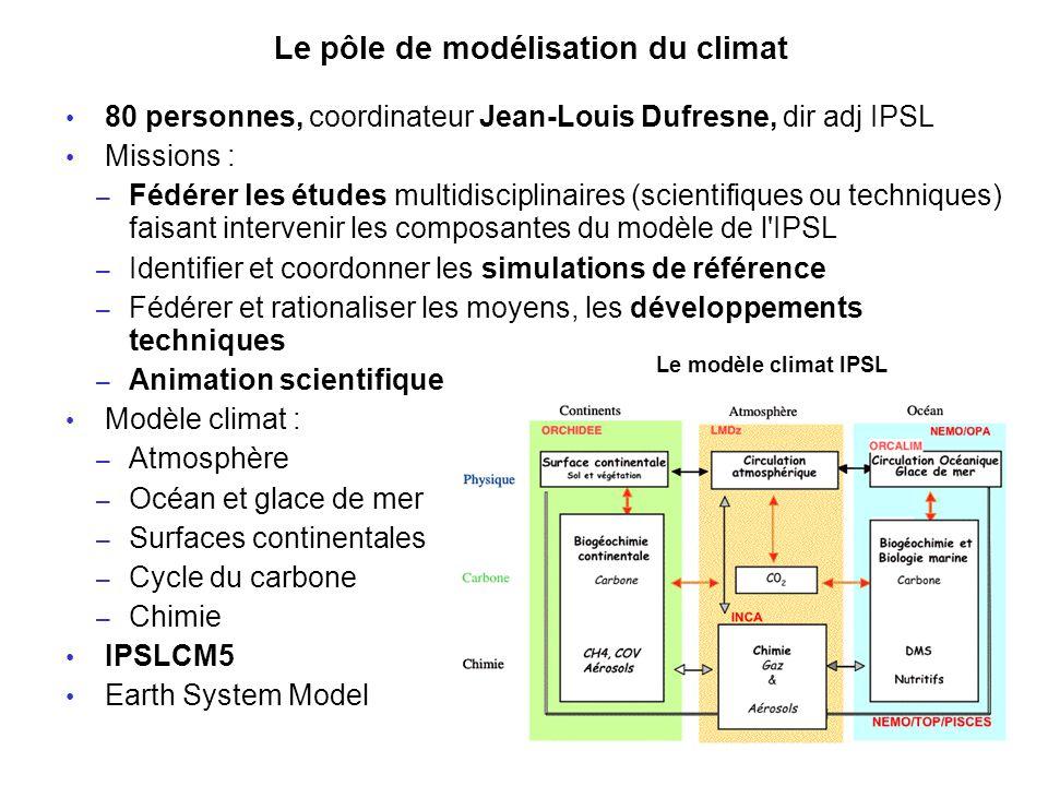 Le pôle de modélisation du climat