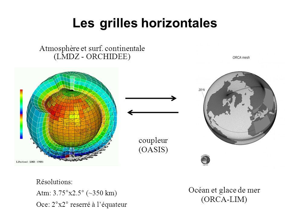 Les grilles horizontales