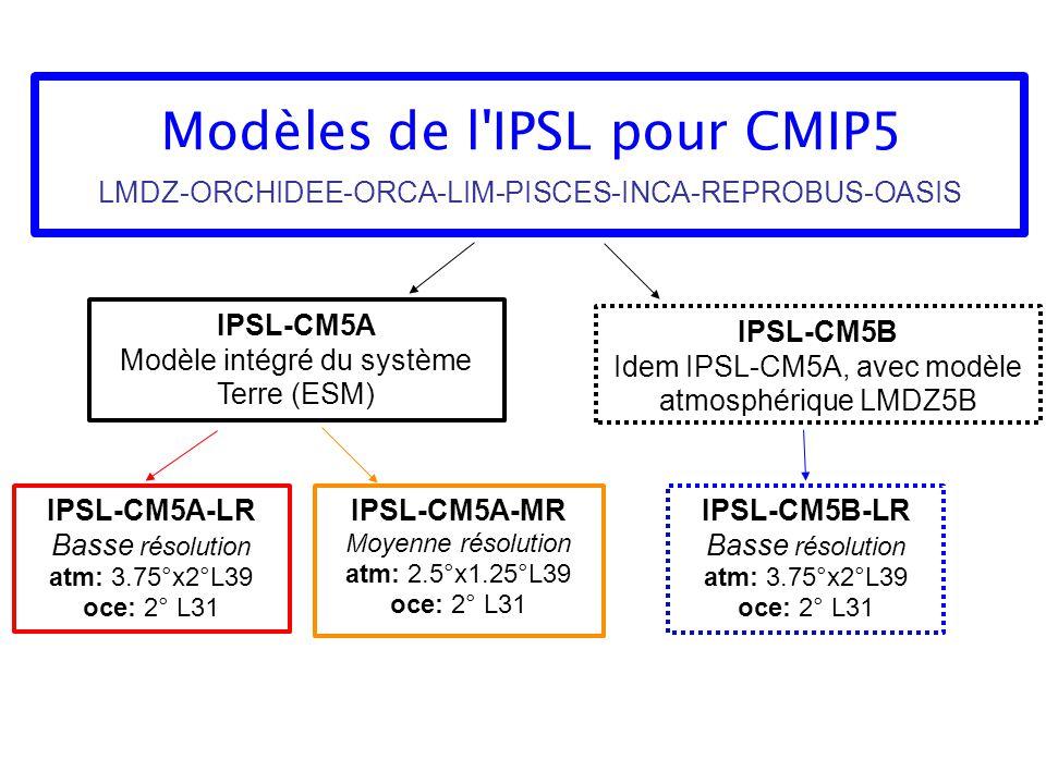 Modèles de l IPSL pour CMIP5