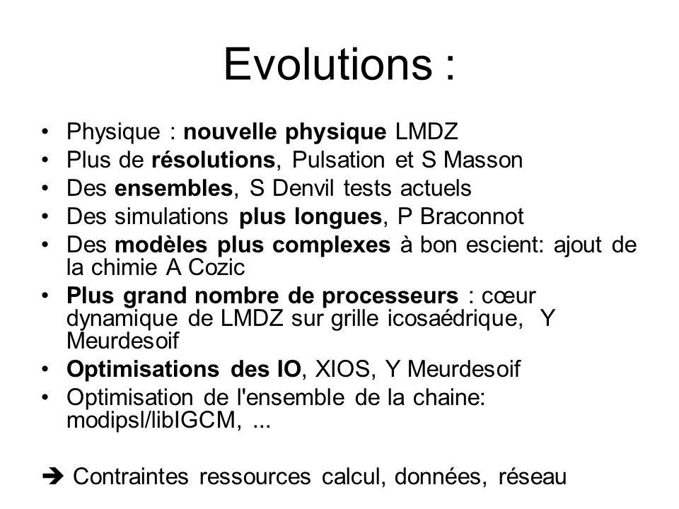 Evolutions : Physique : nouvelle physique LMDZ