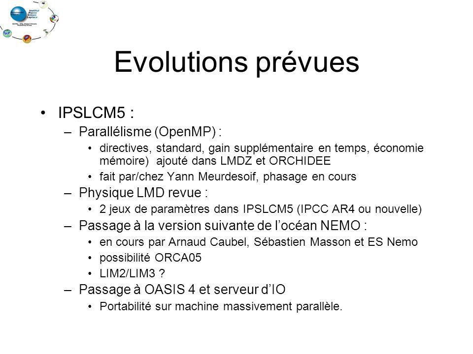 Evolutions prévues IPSLCM5 : Parallélisme (OpenMP) :