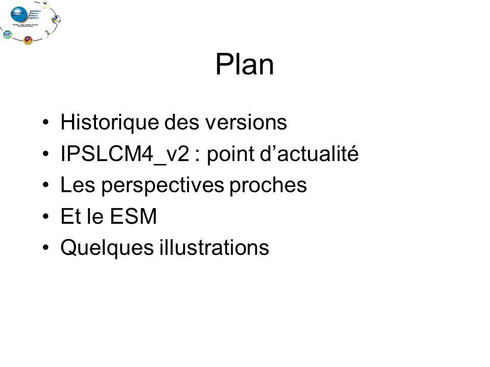 Plan Historique des versions IPSLCM4_v2 : point d'actualité
