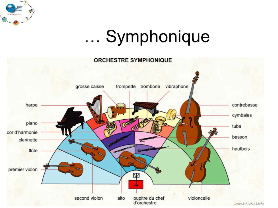 … Symphonique