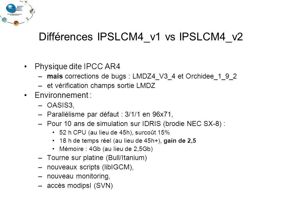 Différences IPSLCM4_v1 vs IPSLCM4_v2
