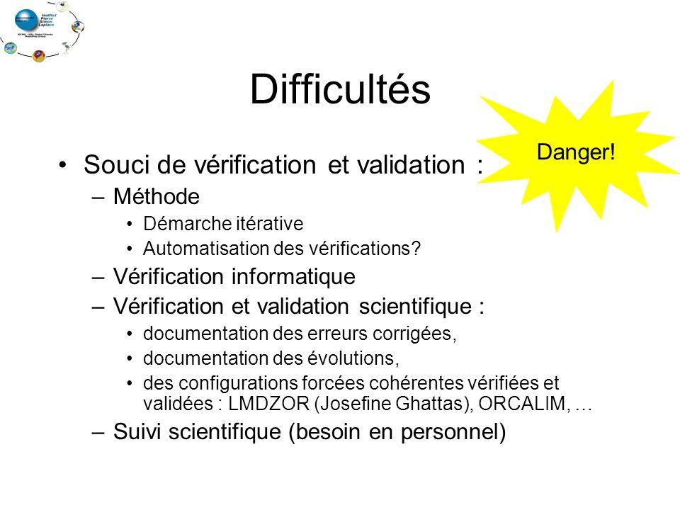 Difficultés Souci de vérification et validation : Danger! Méthode