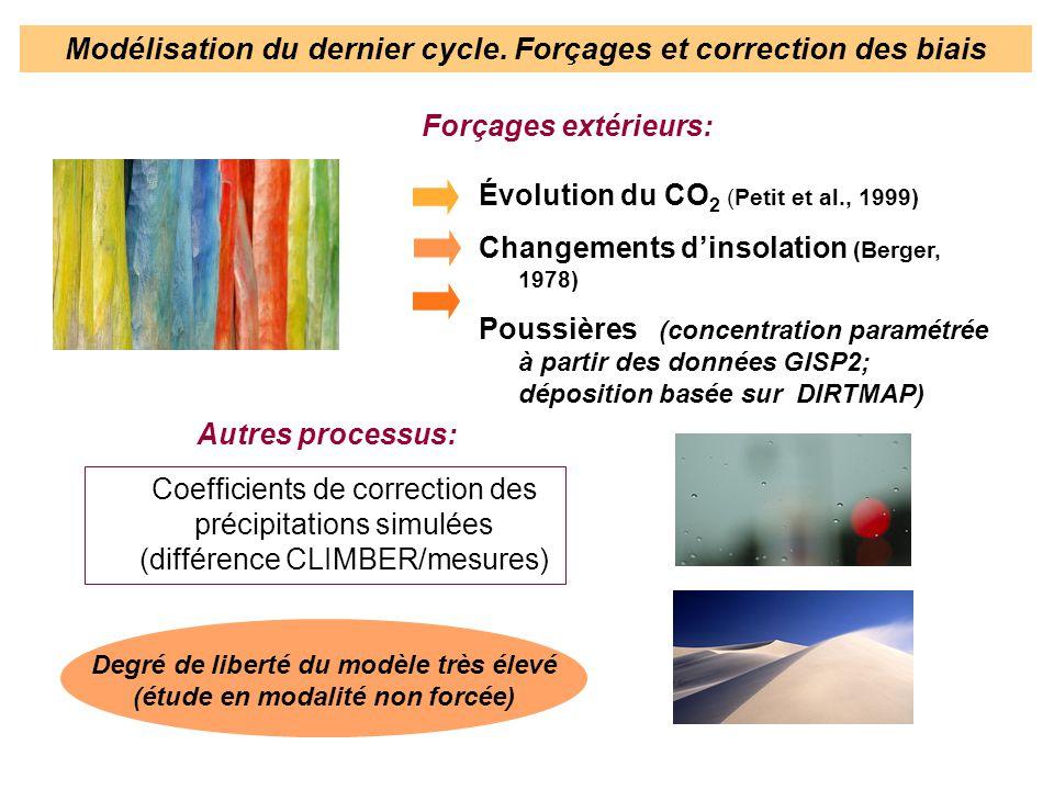 Modélisation du dernier cycle. Forçages et correction des biais