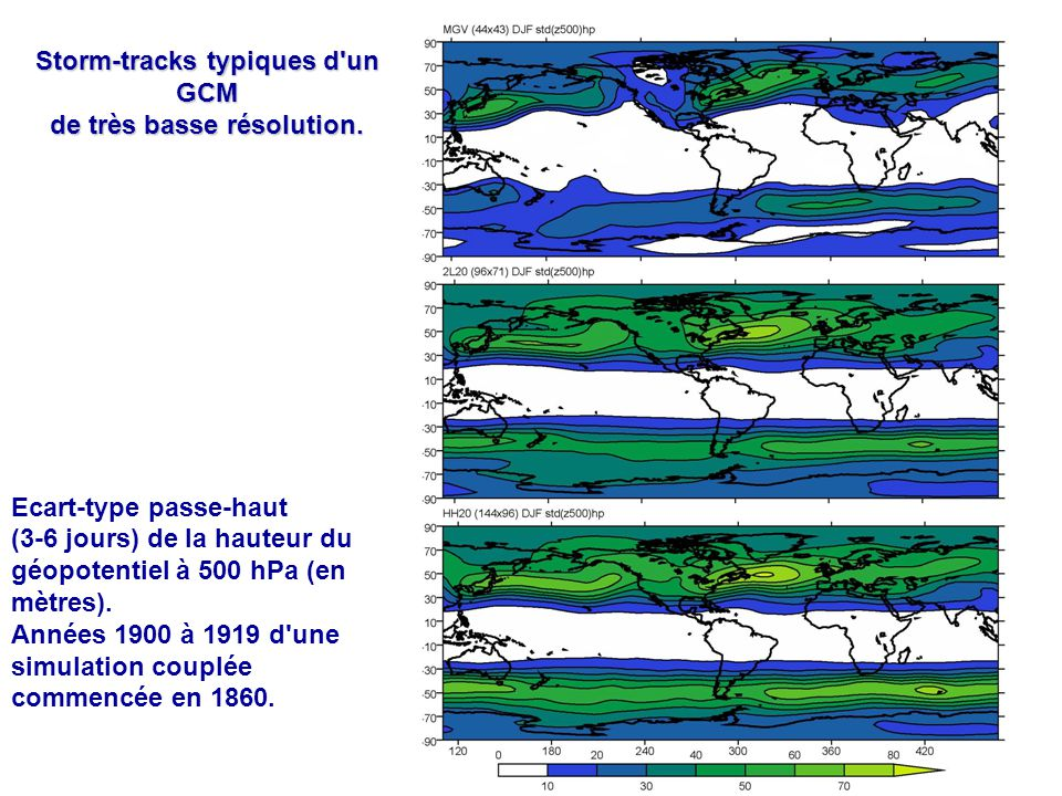 Storm-tracks typiques d un GCM de très basse résolution.