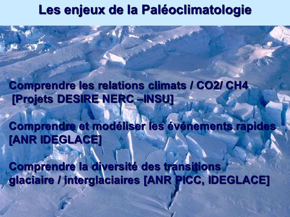 Les enjeux de la Paléoclimatologie