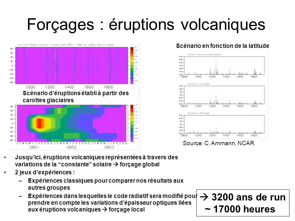 Forçages : éruptions volcaniques