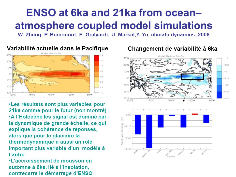 ENSO at 6ka and 21ka from ocean–atmosphere coupled model simulations W