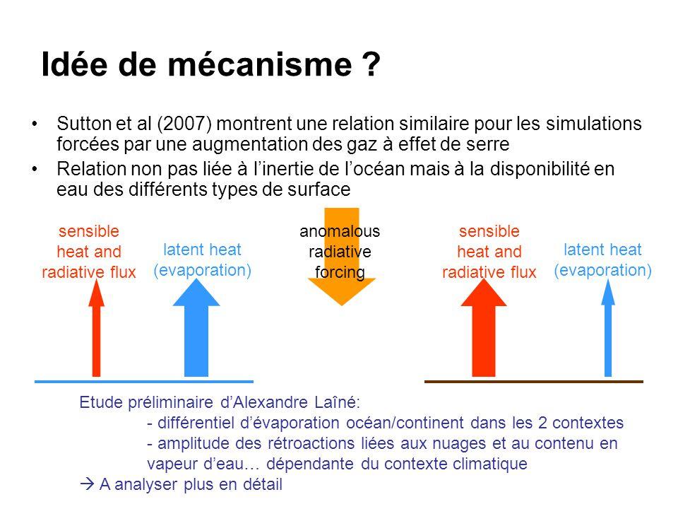 Idée de mécanisme Sutton et al (2007) montrent une relation similaire pour les simulations forcées par une augmentation des gaz à effet de serre.