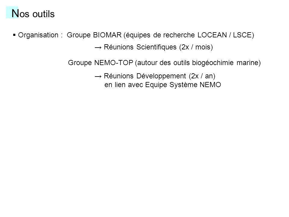 Nos outils Organisation : Groupe BIOMAR (équipes de recherche LOCEAN / LSCE) → Réunions Scientifiques (2x / mois)