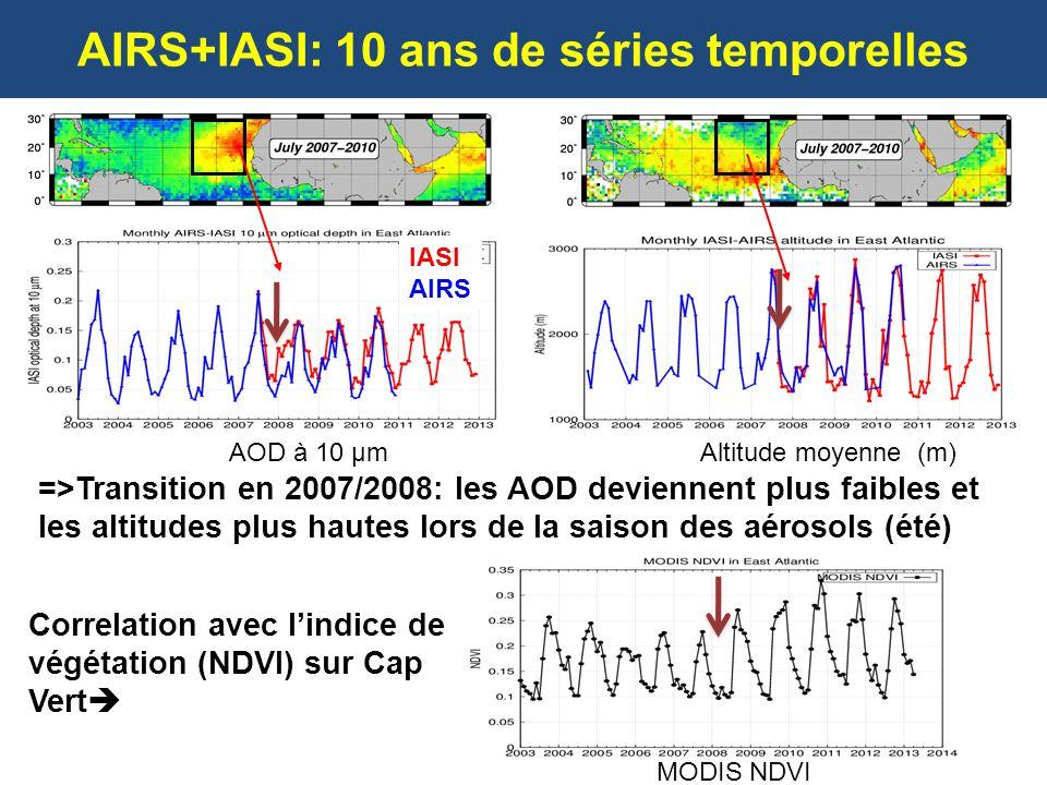 AIRS+IASI: 10 ans de séries temporelles