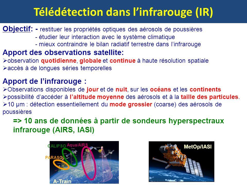 Télédétection dans l'infrarouge (IR)