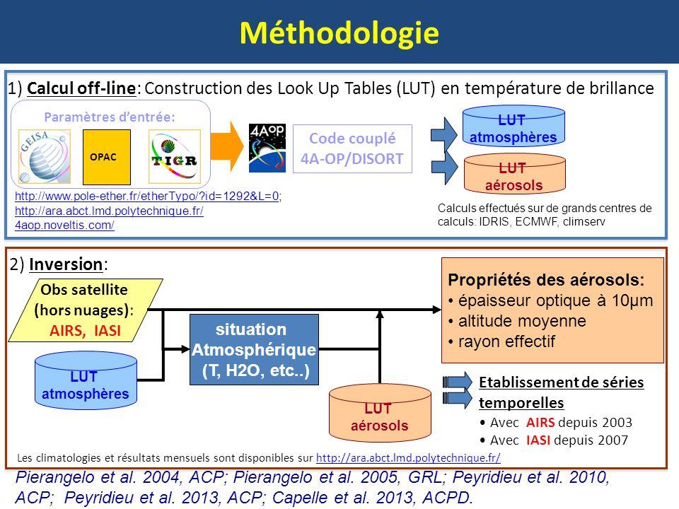 Code couplé 4A-OP/DISORT