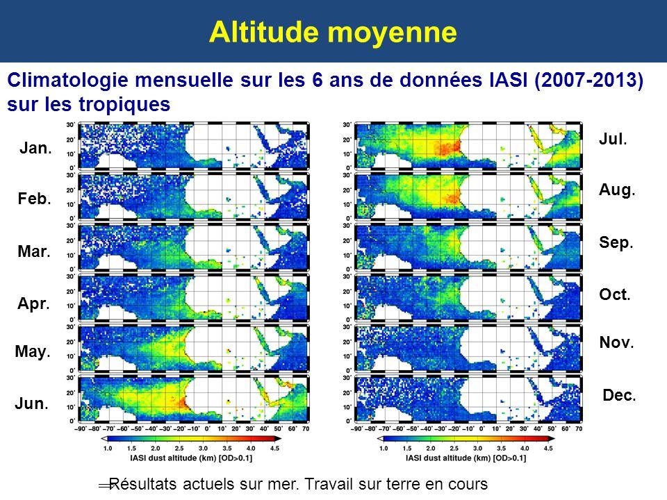Altitude moyenne Climatologie mensuelle sur les 6 ans de données IASI (2007-2013) sur les tropiques.
