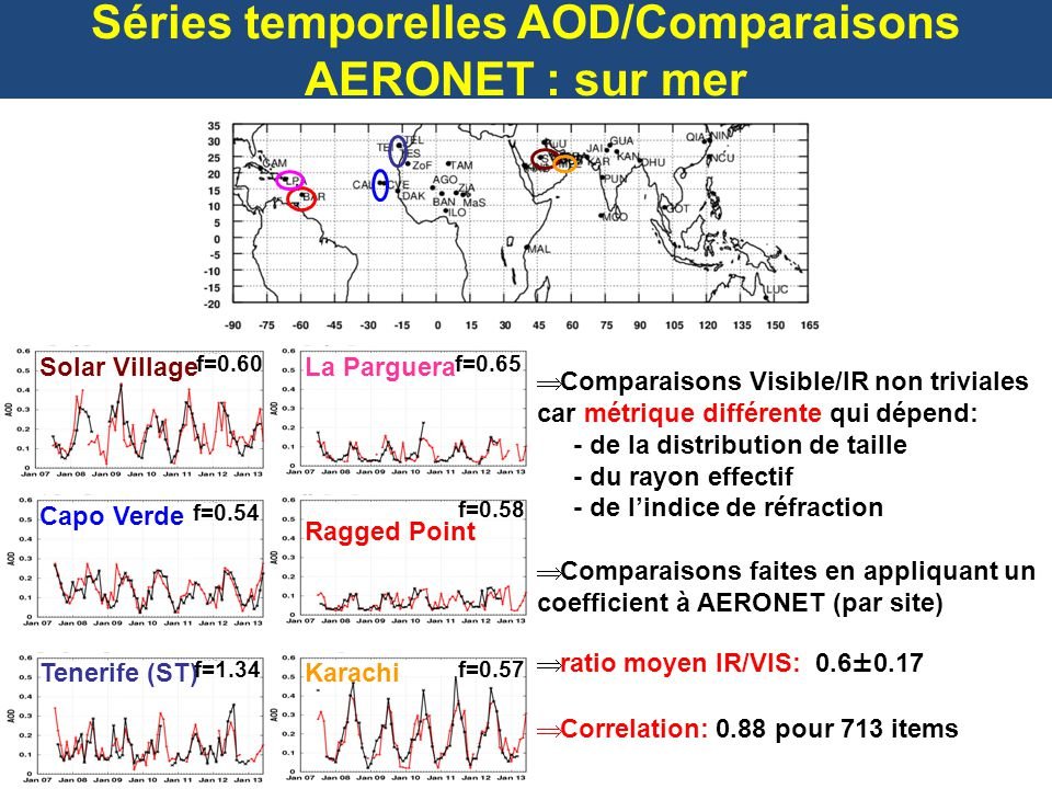 Séries temporelles AOD/Comparaisons AERONET : sur mer