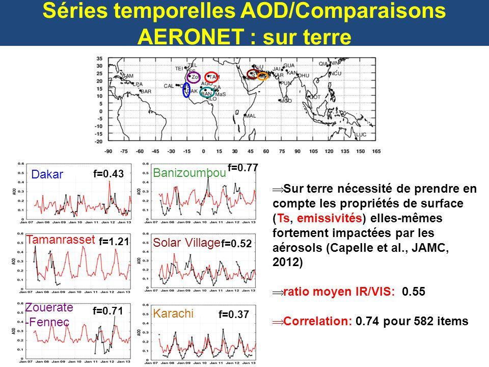 Séries temporelles AOD/Comparaisons AERONET : sur terre