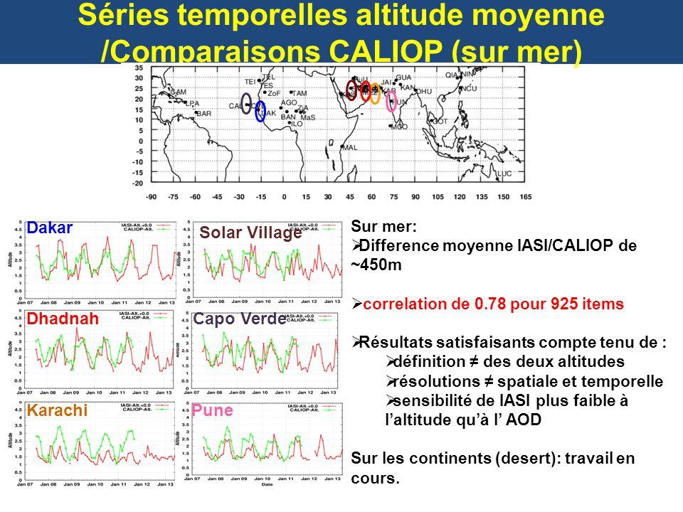 Séries temporelles altitude moyenne /Comparaisons CALIOP (sur mer)