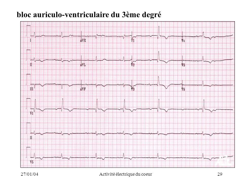 Activité électrique du coeur