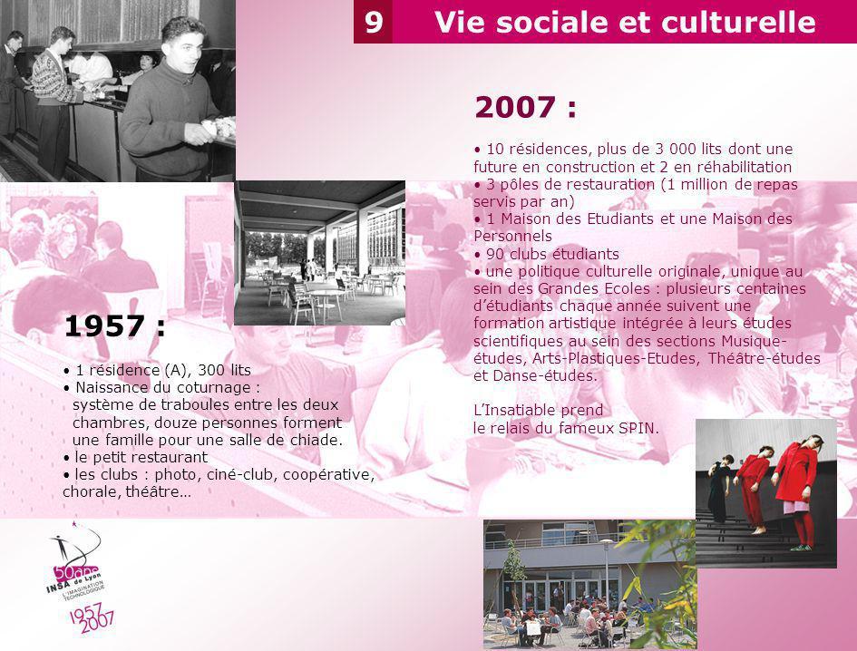 Vie sociale et culturelle