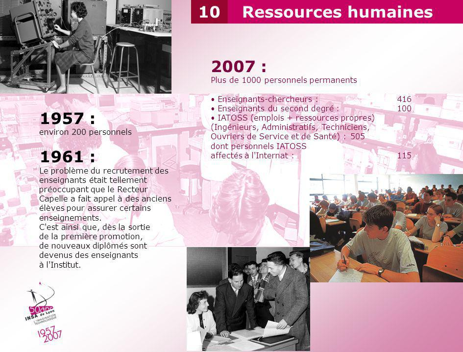 10 Ressources humaines 2007 : 1957 : 1961 :
