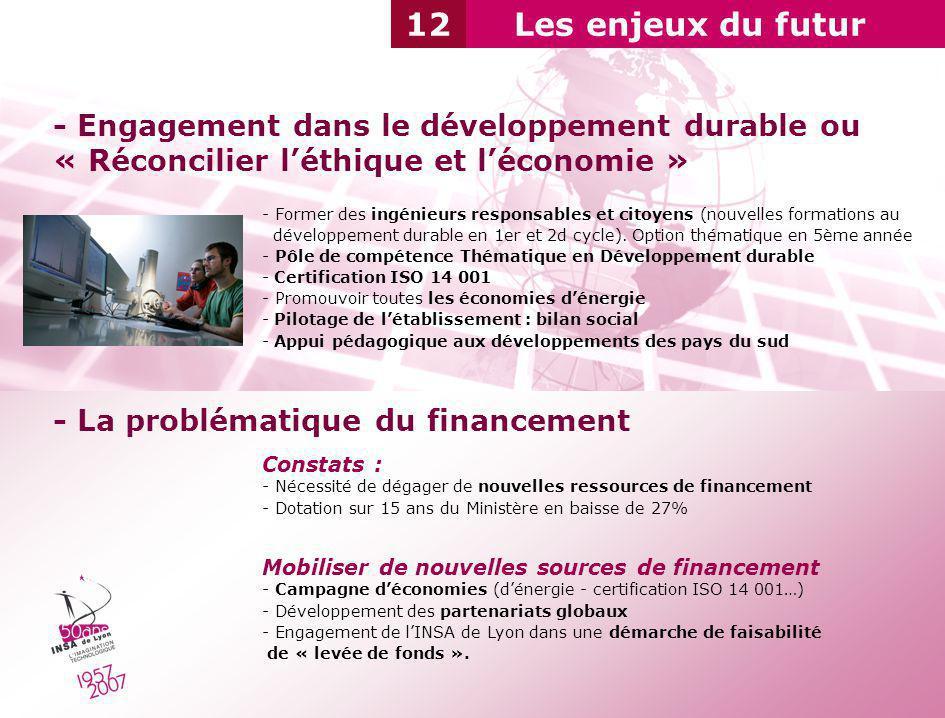 12 Les enjeux du futur. - Engagement dans le développement durable ou « Réconcilier l'éthique et l'économie »