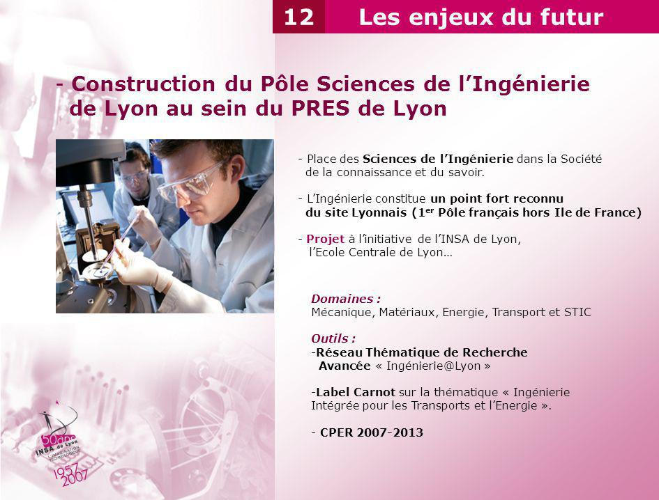 12 Les enjeux du futur Construction du Pôle Sciences de l'Ingénierie