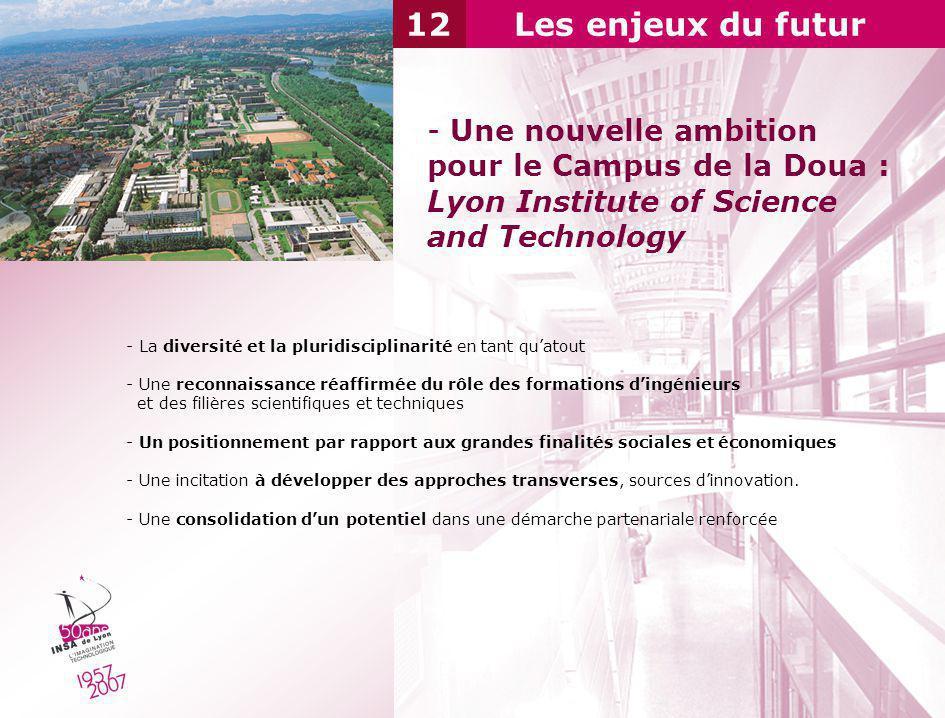 12 Les enjeux du futur Une nouvelle ambition