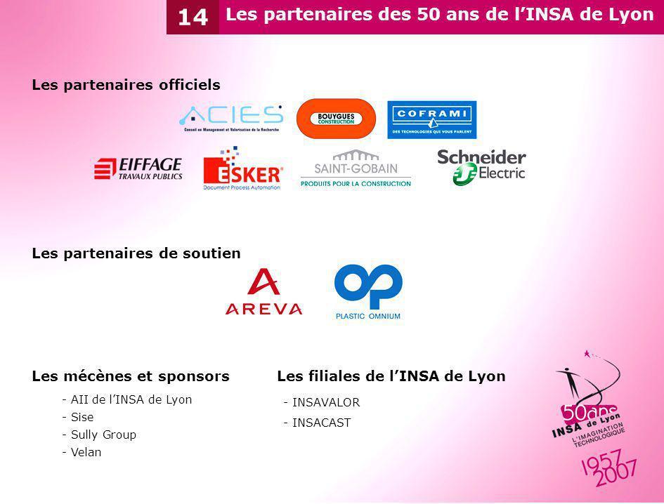 Les partenaires des 50 ans de l'INSA de Lyon