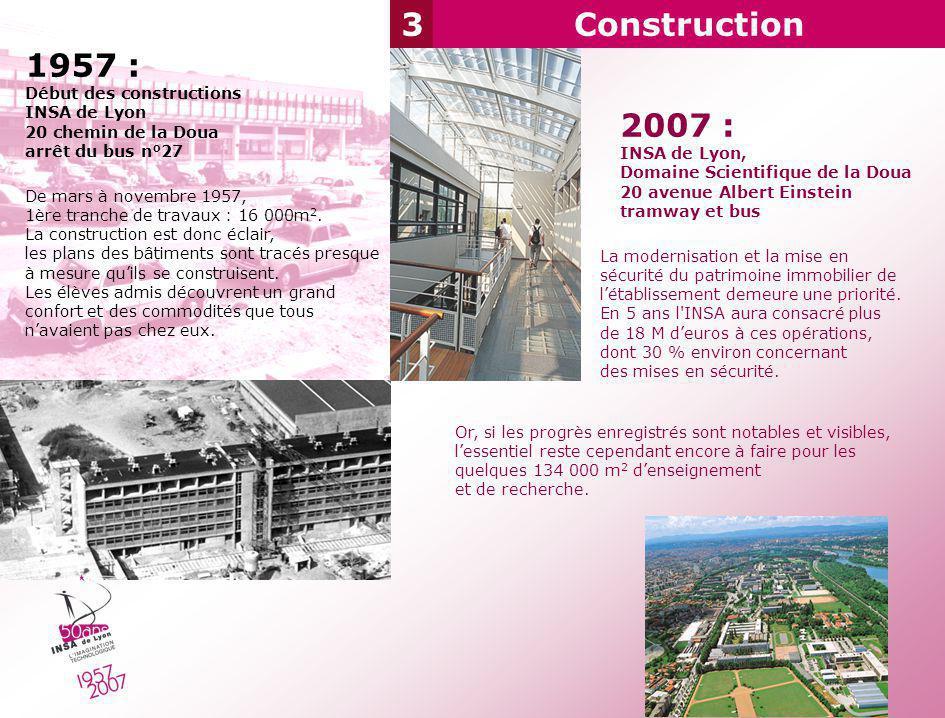 3 Construction 1957 : 2007 : Début des constructions INSA de Lyon