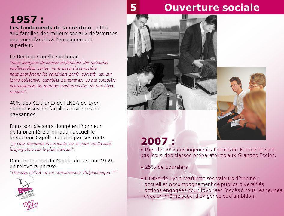 5 Ouverture sociale. 1957 : Les fondements de la création : offrir.