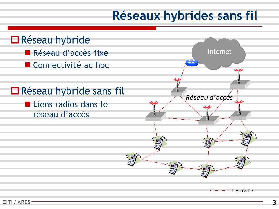 Réseaux hybrides sans fil