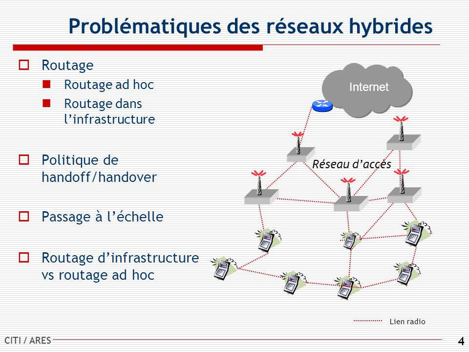 Problématiques des réseaux hybrides