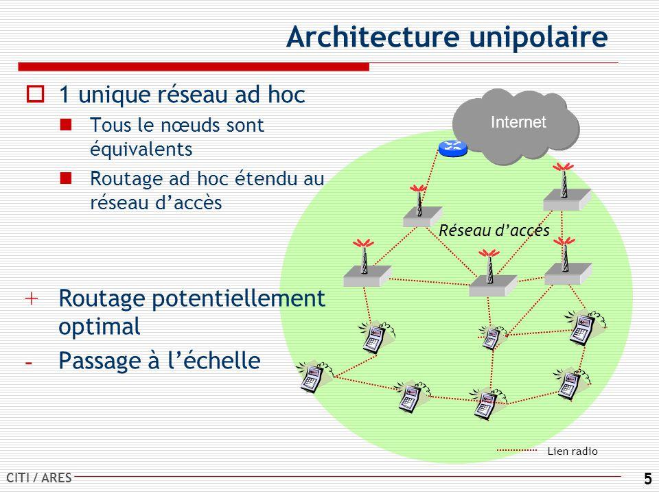 Architecture unipolaire