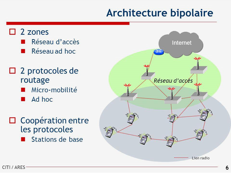 Architecture bipolaire