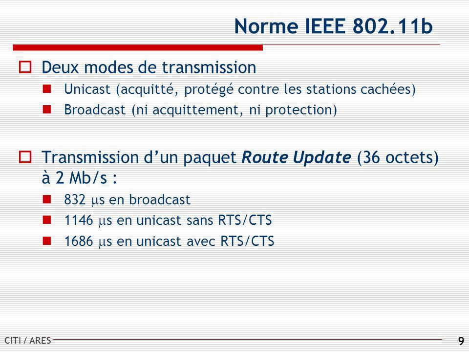 Norme IEEE 802.11b Deux modes de transmission