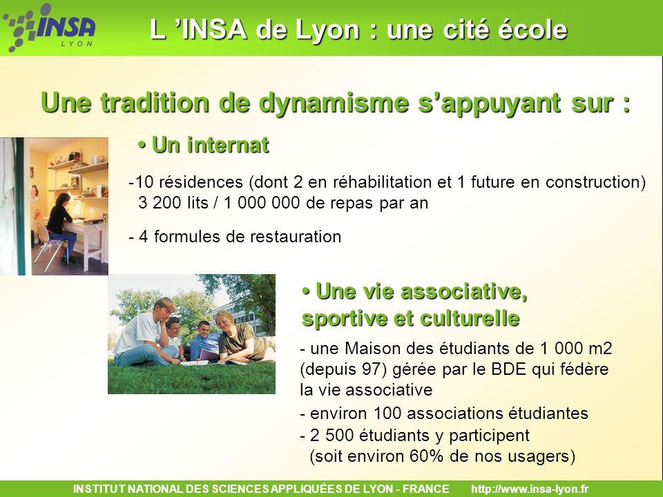L 'INSA de Lyon : une cité école