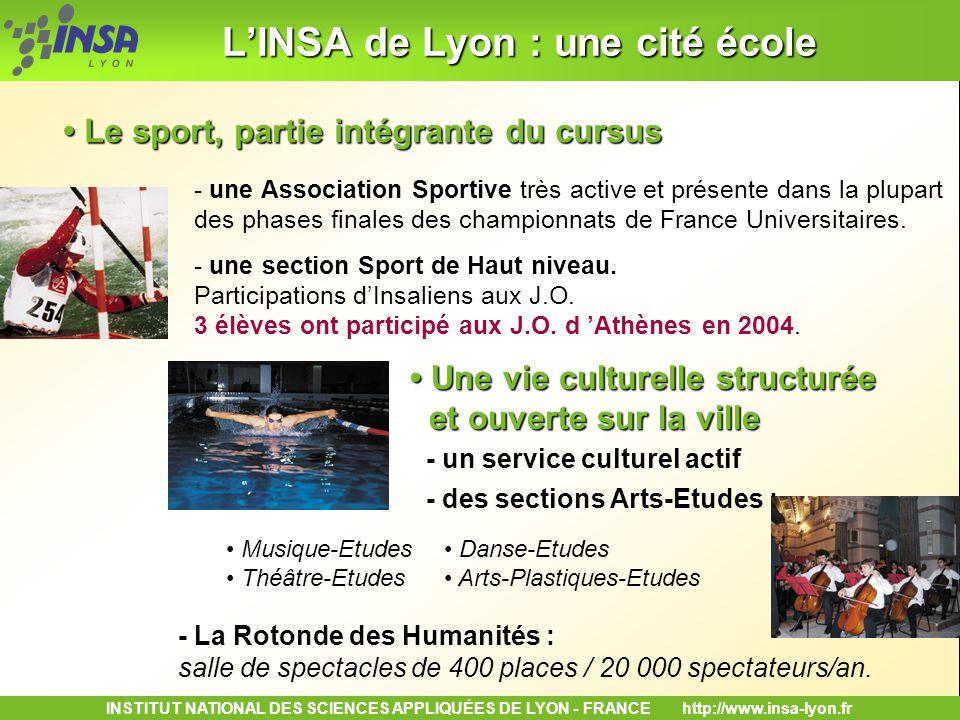 L'INSA de Lyon : une cité école