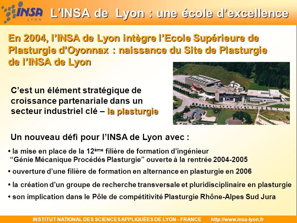 L'INSA de Lyon : une école d'excellence