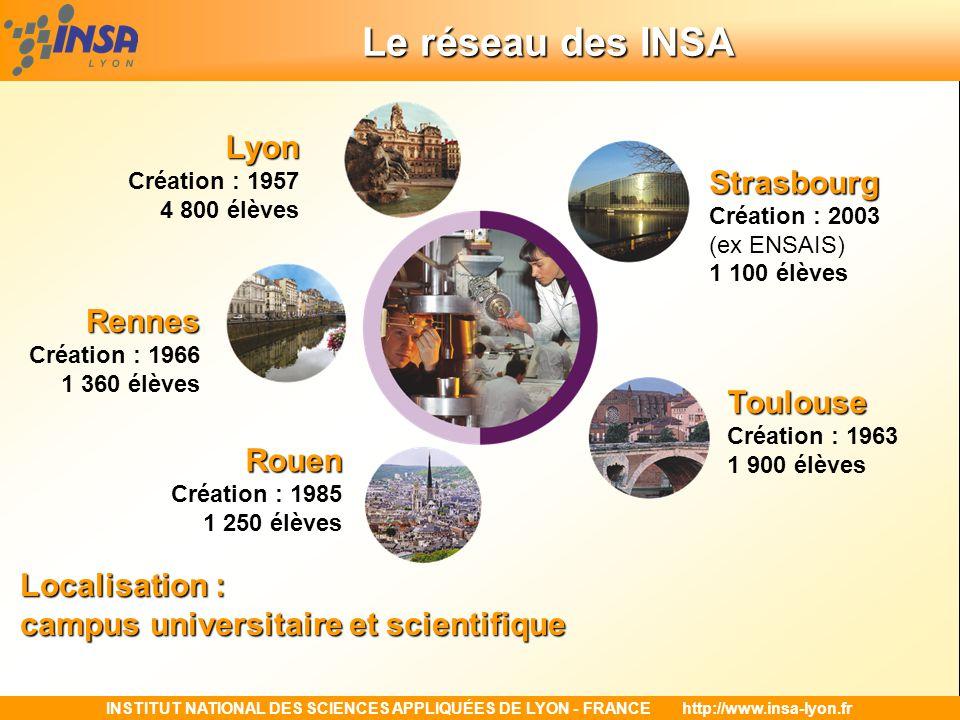 Le réseau des INSA Lyon Strasbourg Rennes Toulouse Rouen