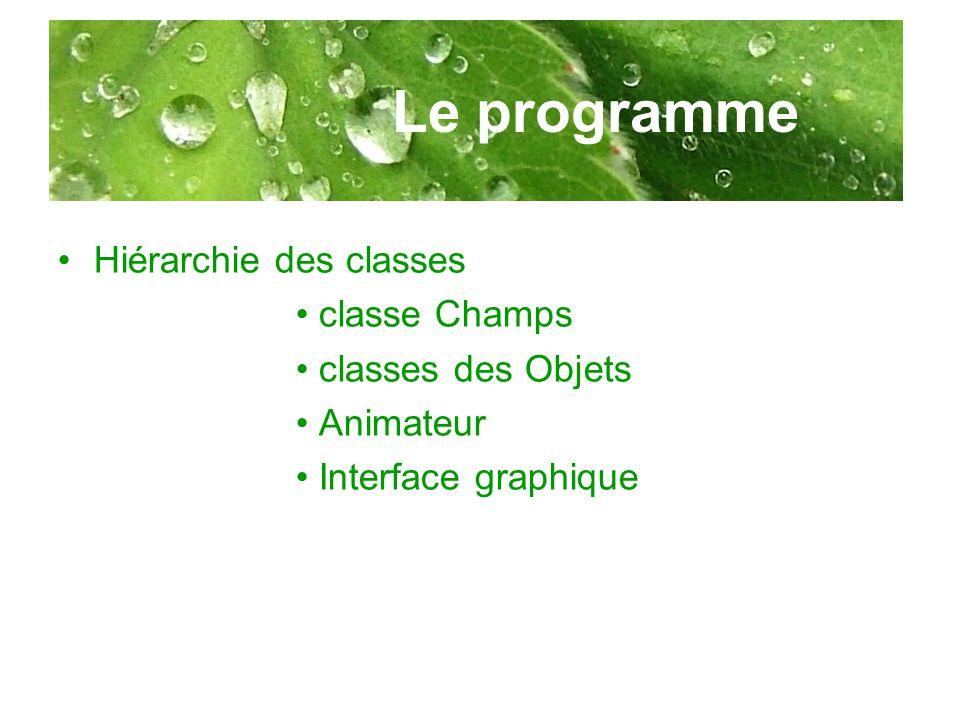 Le programme Hiérarchie des classes • classe Champs